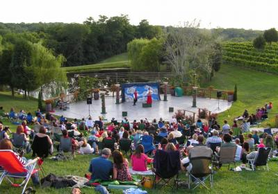 Shakespeare in the Park: A Midsummer Night's Dream